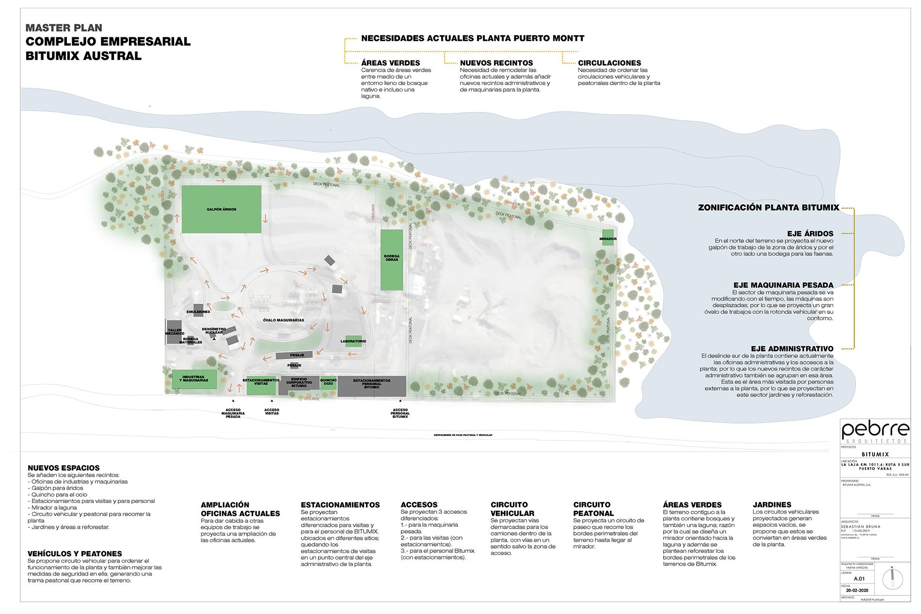 Master Plan de Centro de Visitantes Petrohué